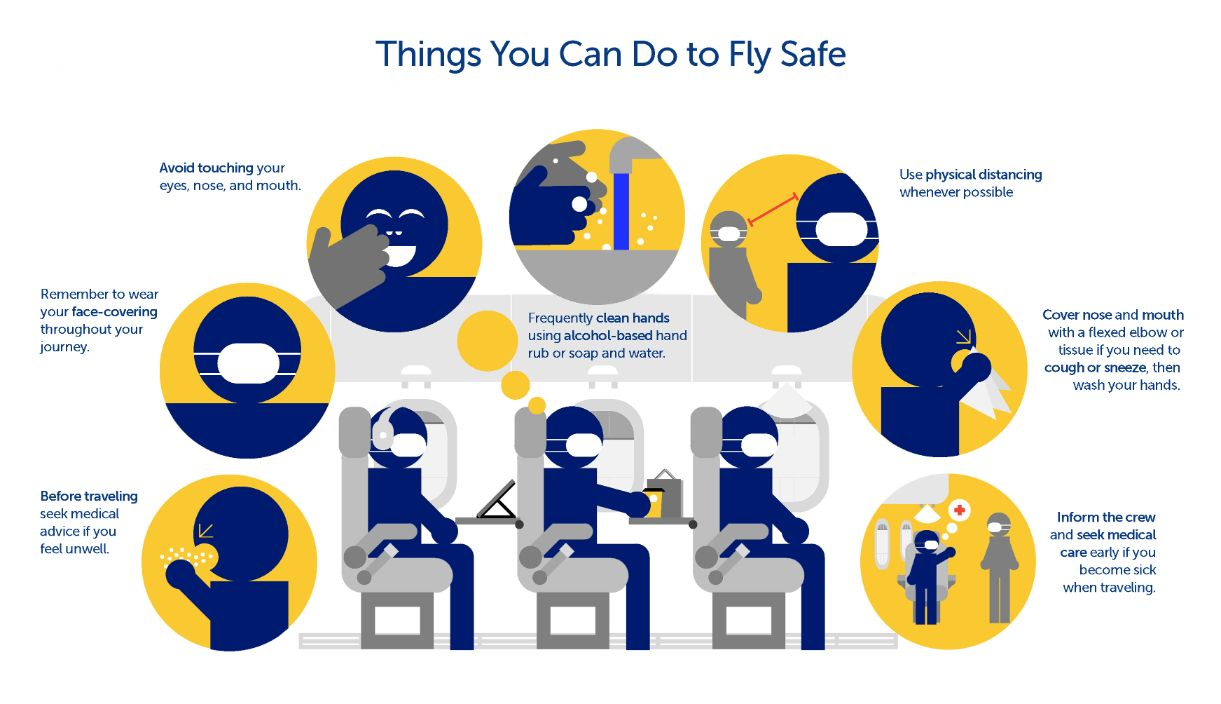 Feel Safe Flying with Airlink